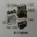 Engine basic set